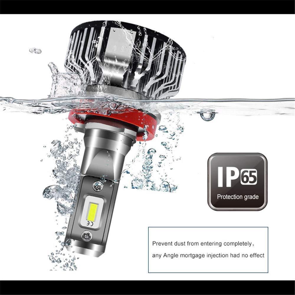 Easelook - A1 Series LED Headlight Bulbs Wholesale   Factory   Manufacturer