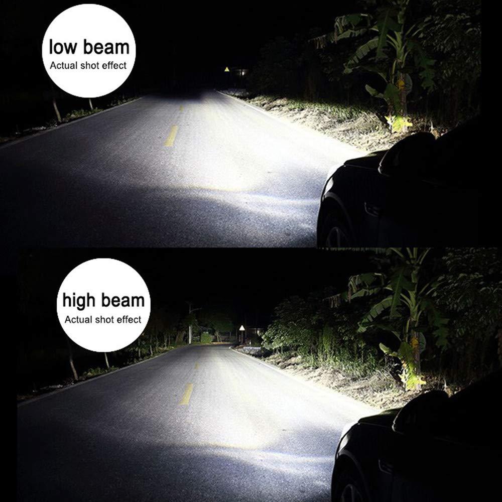 Easelook - LED Headlight Bulbs Factory